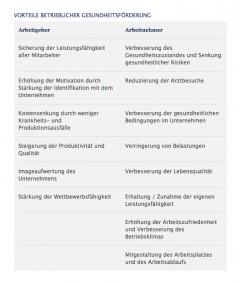 vorteile_foerderung